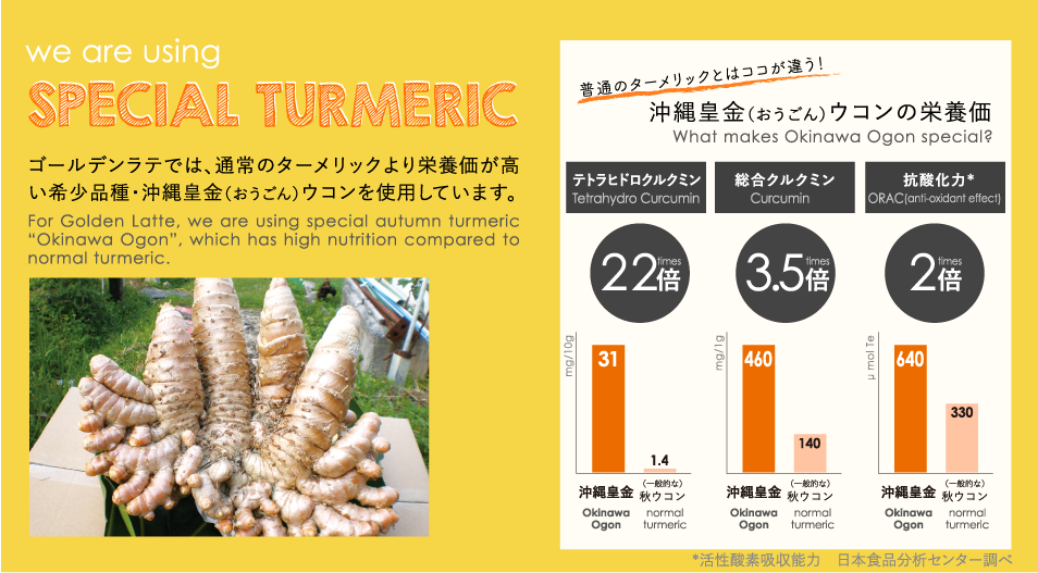 we are using SPECIAL TURMERIC